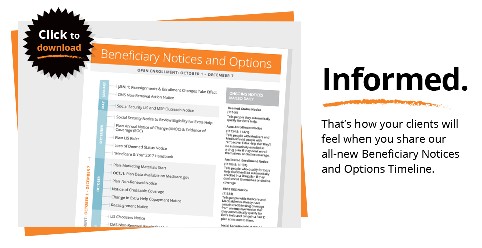 beneficiary-notices-and-options-timeline